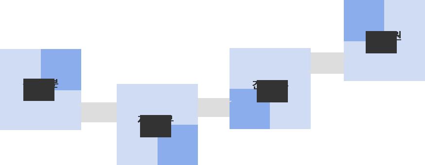 진정관리/재생관리/미백관리